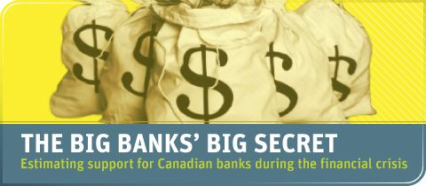 How Safe are Canadian Banks?