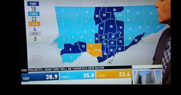 Toronto Mayoral election: 2014
